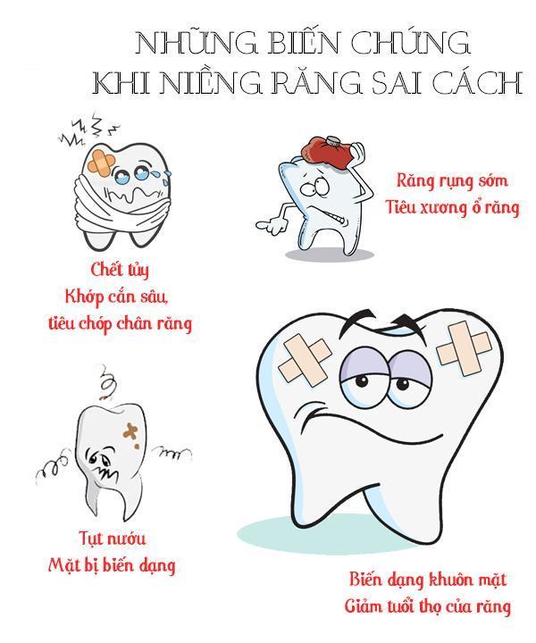 Niềng răng hỏng, cách nhận biết và giải pháp khắc phục